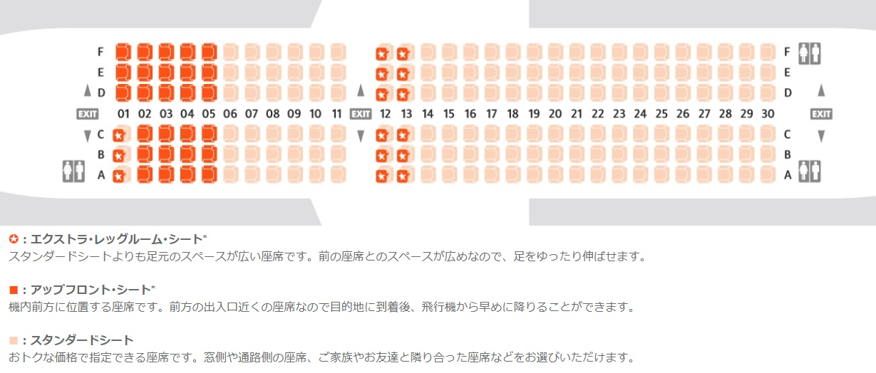 ジェットスターのA320型機の座席表