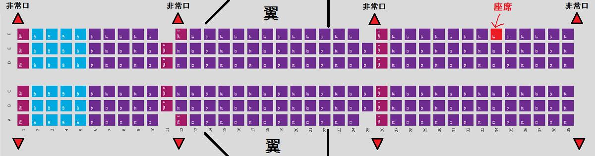 A321型機の座席表と自席の位置