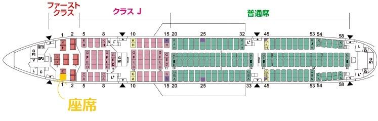 JALのB777-200型機の座席表と自席の位置