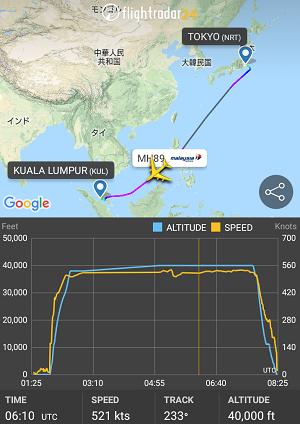 MH89便のフライトルート