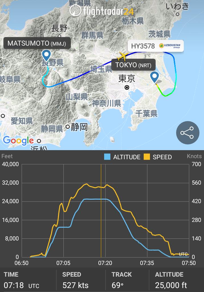 松本=成田間のフェリーフライトの飛行ルート
