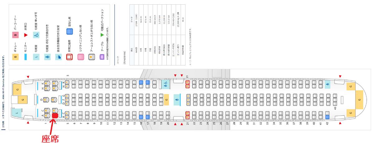 ANAのB767-300の座席表