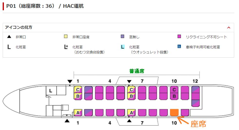HACのSAAB340B-WTの座席表