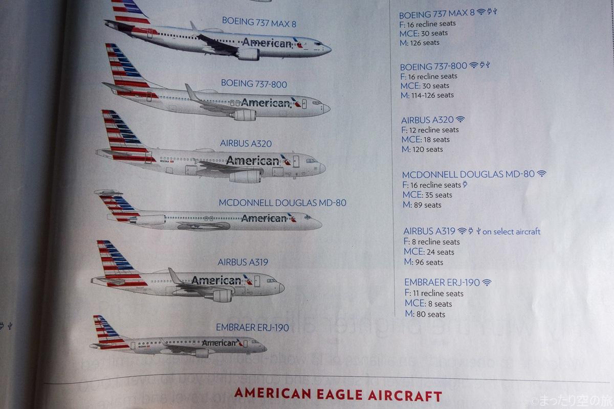 アメリカン航空の機材リスト