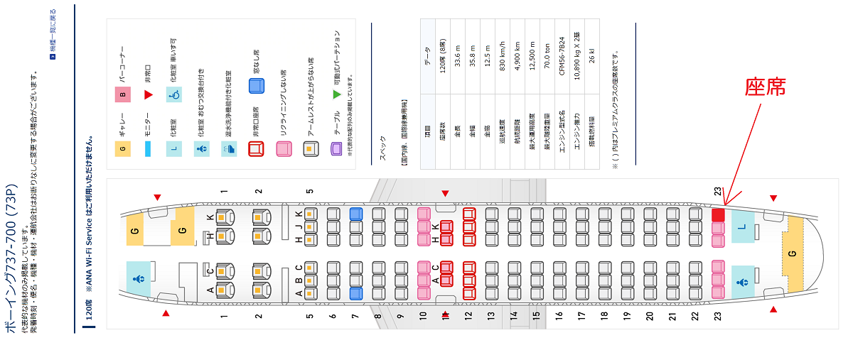 ANAのB737-700の座席表と今回の座席位置