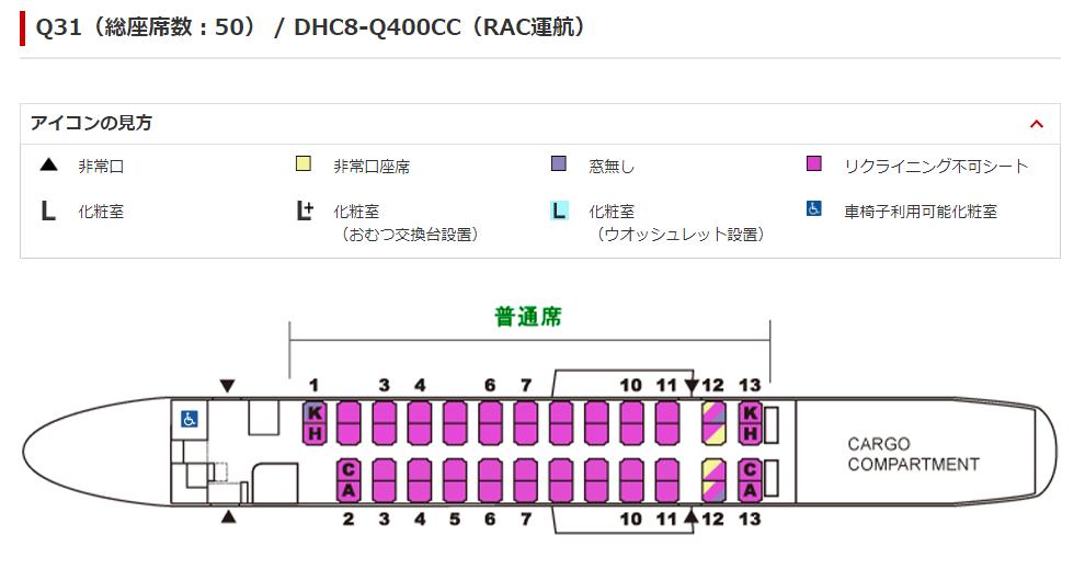RACのQ400CCの座席表