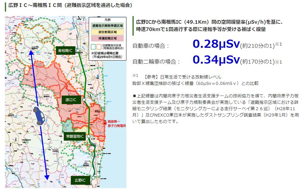 常磐自動車道と福島第一原子力発電所の位置関係