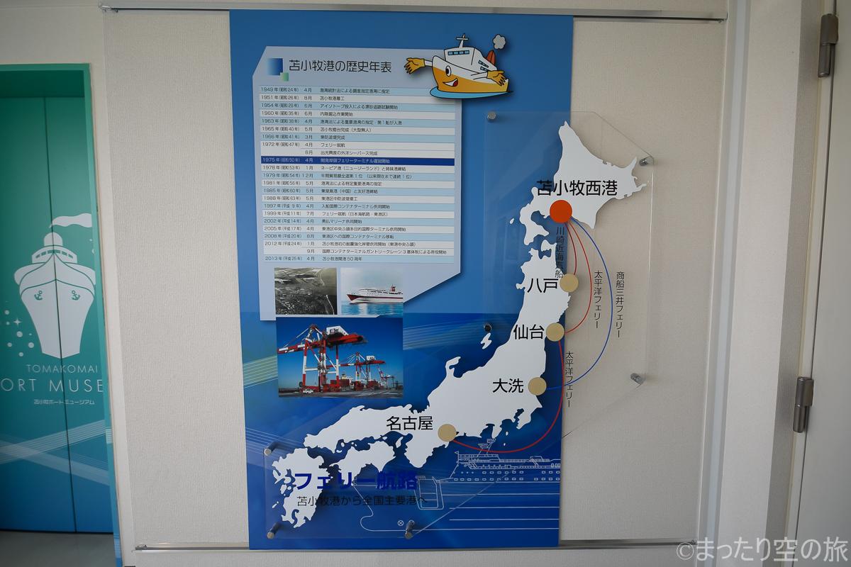 苫小牧港の紹介