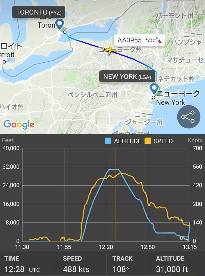 今回の飛行ルート
