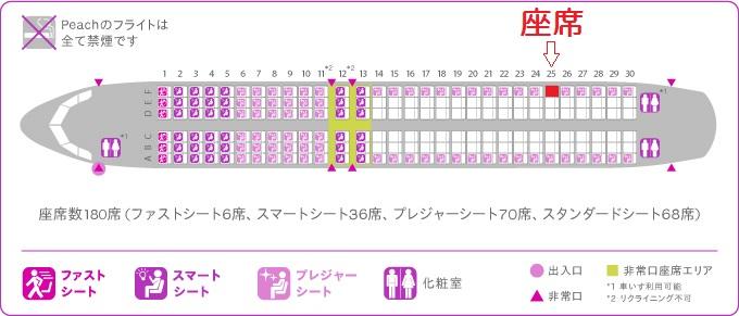 ピーチの座席表