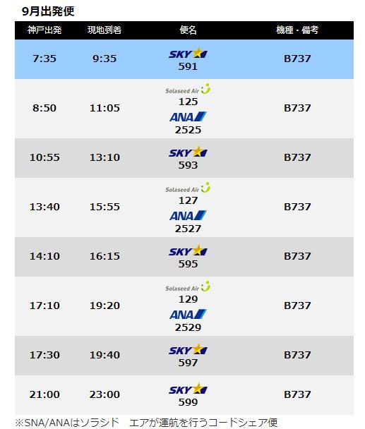 神戸空港の時刻表
