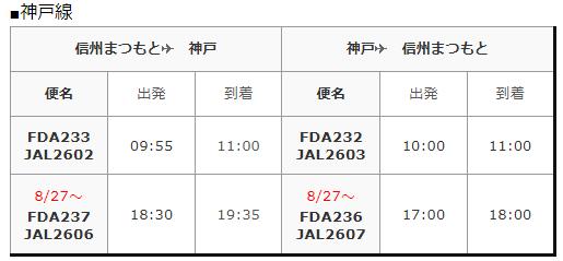 松本空港の神戸便のスケジュール