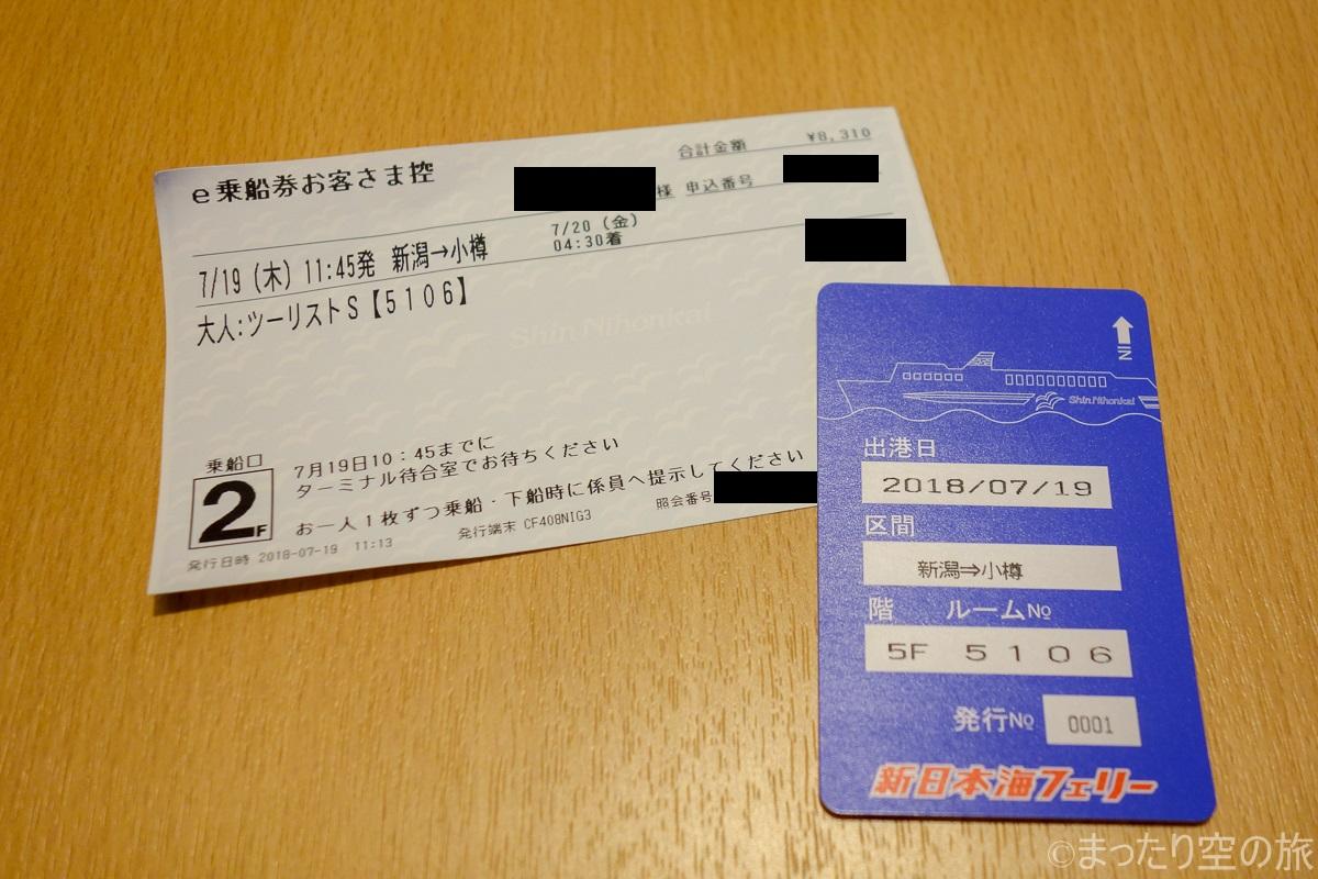 カードキーとチケット