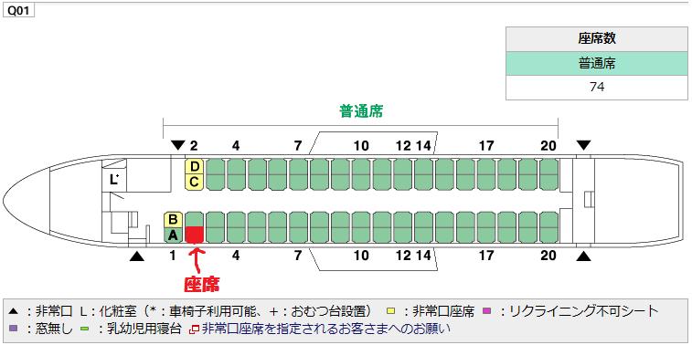 Q400の座席表。今回の座席は2A