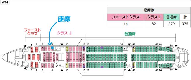 B777-200座席表と自席の位置