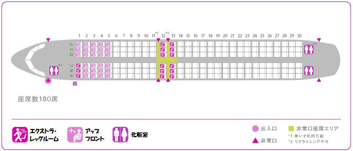 ジェットスターA320型機の座席表