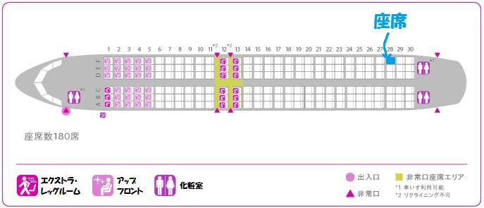 ジェットスターのA320型機の座席表と自席の位置