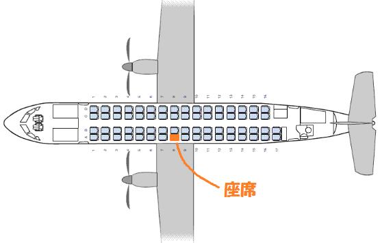 ATR72型機の座席表と自席位置