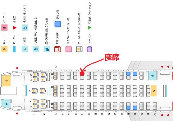 ANAのB767-300型機の座席表と自席の位置