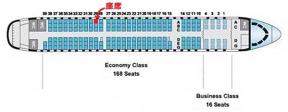 ベトナム航空のA321型機の座席表と自席の位置