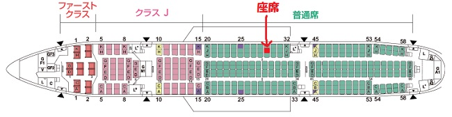 JALの国内線B777-200型機の座席表と自席の位置