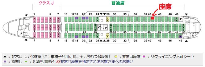 JALのB767-300型機の座席表と自席の位置