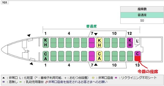 J-AIRのCRJ200の座席表