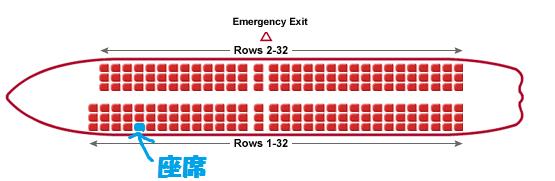 スパイスジェットの座席表と自分の席の位置