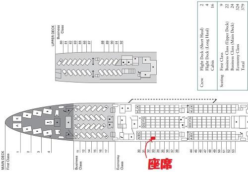 キャセイパシフィックのB747-400の座席表と自席の位置