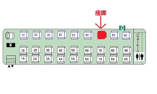 アルピコ高速バスの3列シート車両の座席表