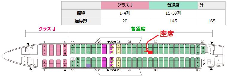 JALのB737-800型機の座席表と自席の位置
