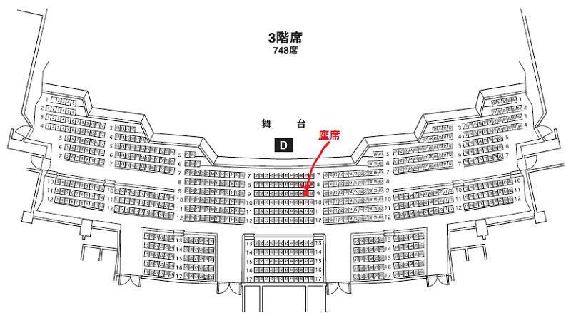 パシフィコ横浜の3階席の座席表